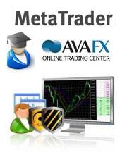 Metatrader AvaFX