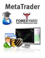 Metatrader ForexYard