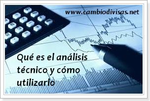 Software para analisis tecnico forex